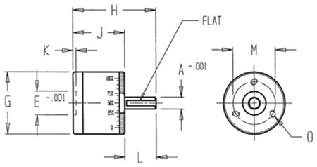 diagram-MTL-0-5